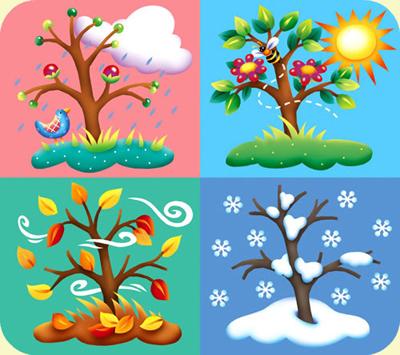 Жылдын төрт мезгили жөнүндө болумуш 1
